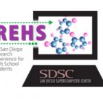 REHS Logo